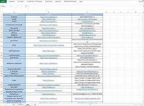 Работа с Excel таблицами